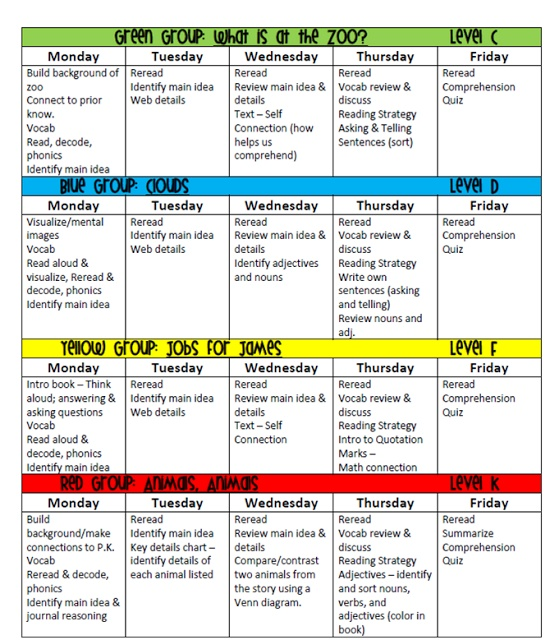 Best 25+ Guided reading lesson plans ideas on Pinterest Guided - sample weekly lesson plan