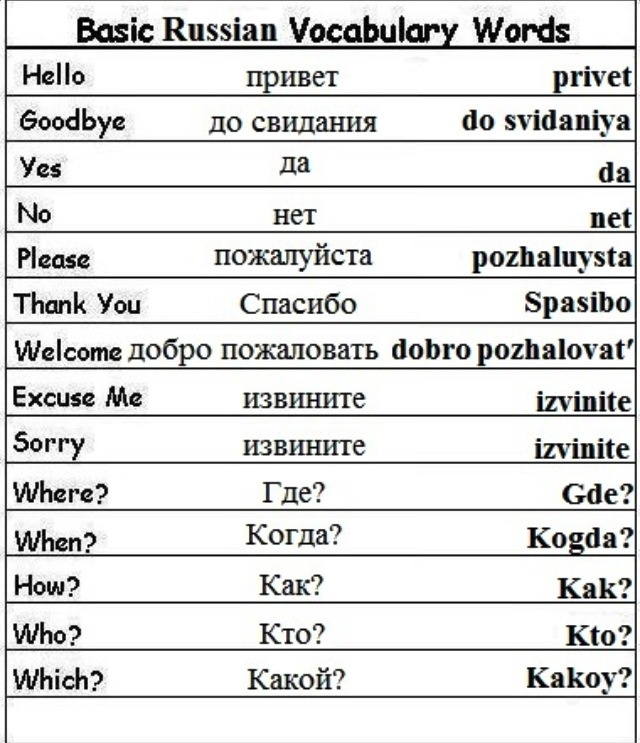 how to speak russian for dummies