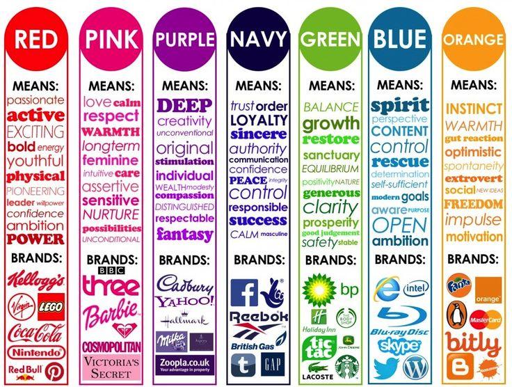 design graphique travail couleurs logo logodesigning couleur signifiant psychologie de la couleur la thorie des couleurs color your mood
