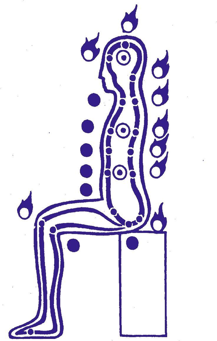 """♪ El circuito de la órbita microcósmica  que comienza en el perineo, pasa por el coxis y sube por la columna vertebral, hasta llegar a la coronilla. Luego, desciende por la frente y la nariz, hasta llegar al labio superior. El """"canal anterior"""" (energía femenina, yin) empieza en la parte superior del paladar y la punta de la lengua, y baja por la garganta y a lo largo de línea media del cuerpo, pasando por el pubis hasta llegar al perineo."""