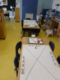 Science- I like the chart paper organization. Adapt for design process/ scientific inquiry for older students