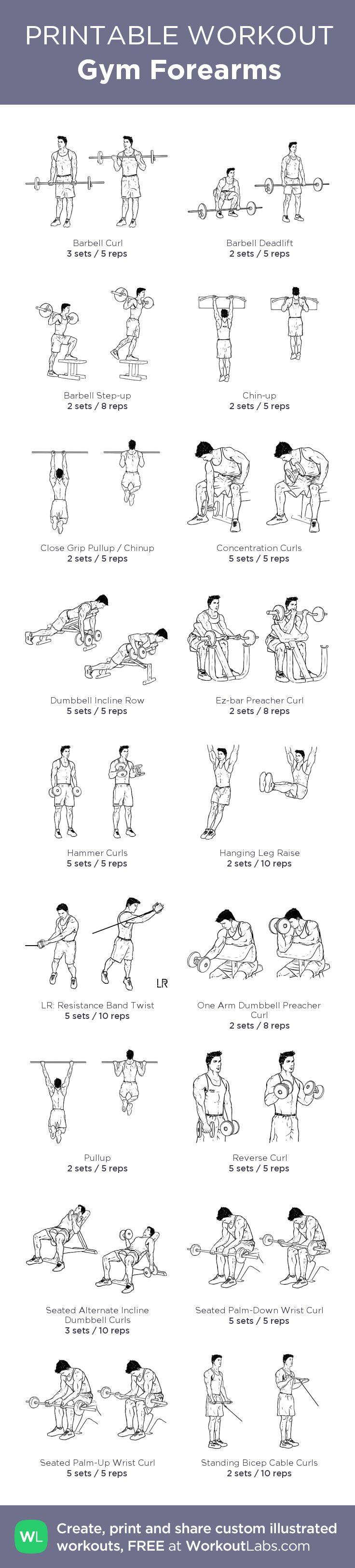 Gym Forearms