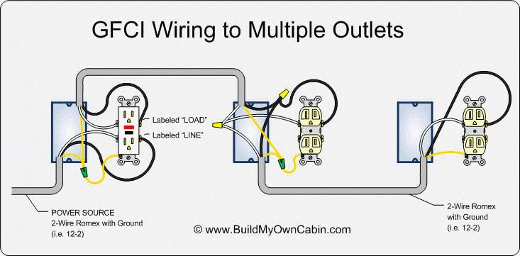 gfci wiring diagrams for bathroom