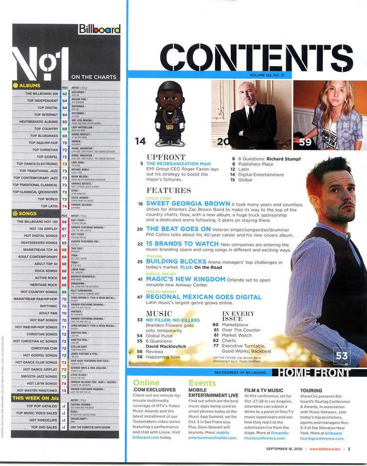 Image result for billboard magazine contents page
