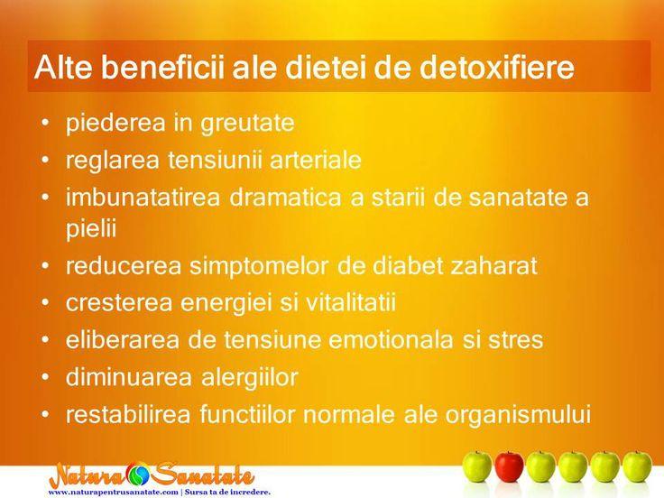 Alte beneficii ale #dietei de #detoxifiere prin #post. --> http://naturapentrusanatate.com/dieta-de-detoxifiere-prin-post-beneficiile-acesteia-pentru-sanatate/