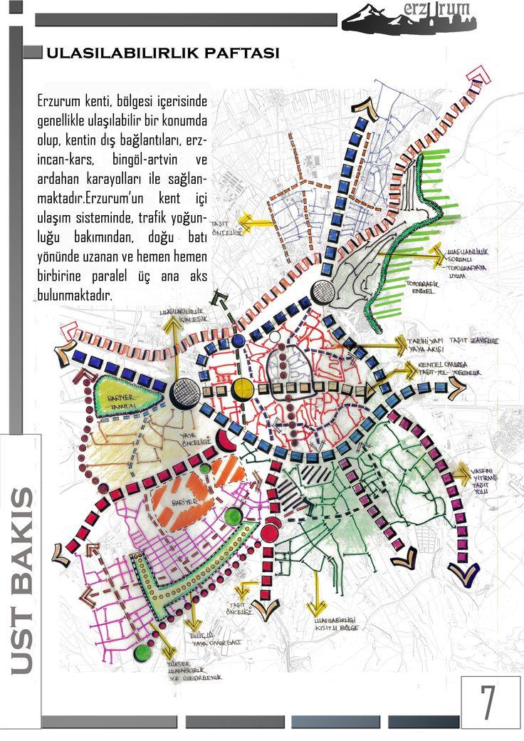 Atatürk Üniversitesi Şehir ve Bölge Planlama Bölümü Erzumum ili ULAŞILABİLİRLİK PAFTASI