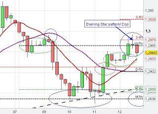http://forex-chartanalysis.blogspot.com/p/candlestick-chart-patterns.html