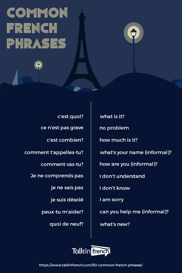 Every French learner needs to memorize these commo…