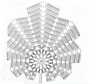 Схема вязания юбки крючок