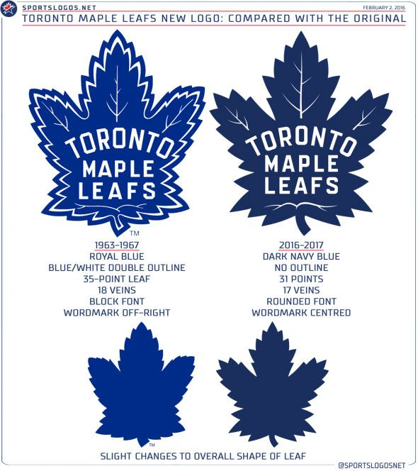 Toronto Maple Leafs new logo 2016