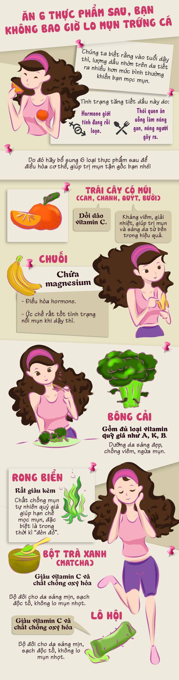 Top 6 thực phẩm giúp bạn đánh bay mụn trứng cá - Kenh14.vn
