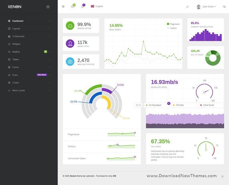 20 Best Bootstrap Angularjs Admin Templates Dashboard Design Dashboard Template App Development Design