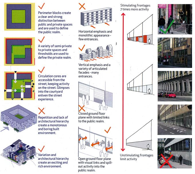 Best Urban Design Diagrams Images On Pinterest Architecture