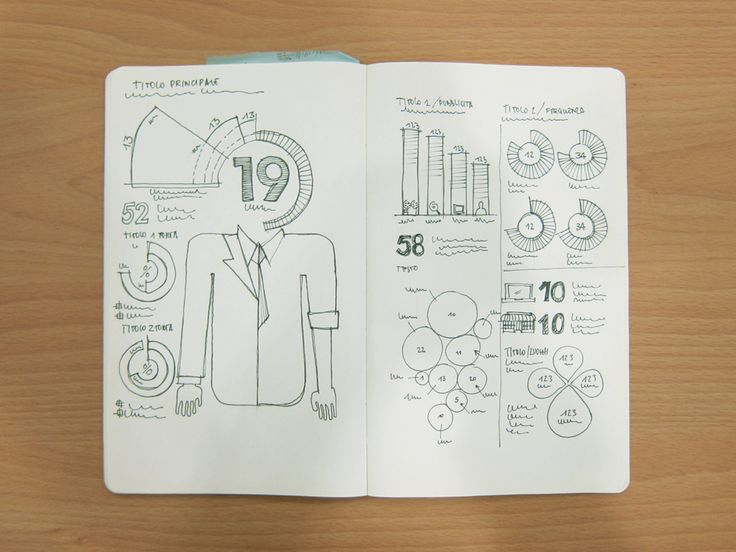 1000+ images about Sketchbooks on Pinterest   Typography ...