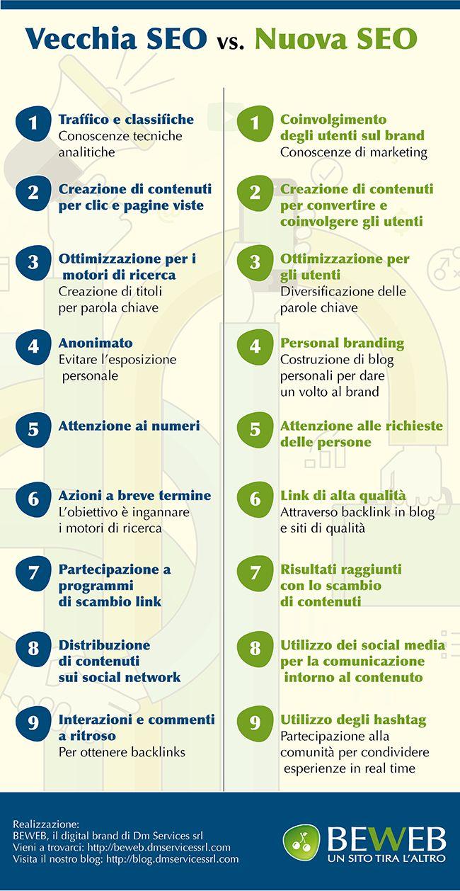 Vecchia SEO vs Nuova SEO [infografica]