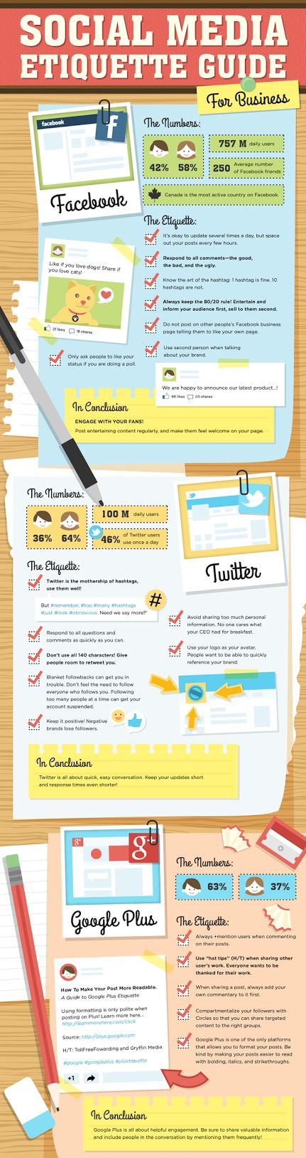 "Tips for using social media the correct way; don't ask businesses to ""like"" your page, don't post negative things unless you want a negative image, don't use up all 140 characters on Twitter or no one can tweet a reply to you. These tips help a businesses social media account prosper and bring in business rather than lose customers."