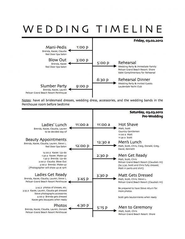 Sample Wedding Timeline. Some Things To Be Aware Of When You'Re ...