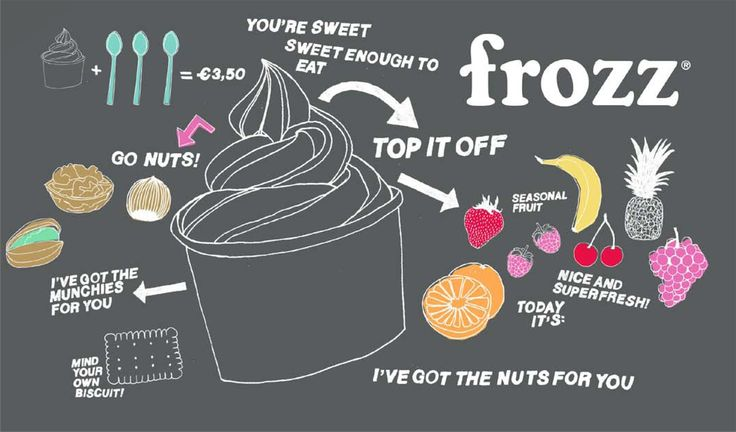 Frozz frozen yoghurt