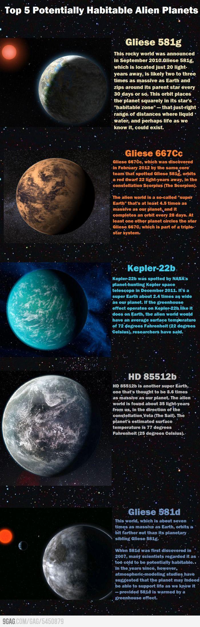 Short Essay on Solar System
