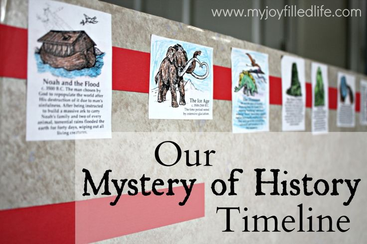 Our Mystery of History Timeline