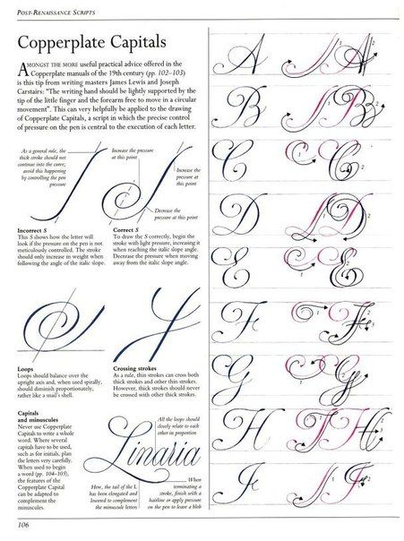 Photo of copperplate