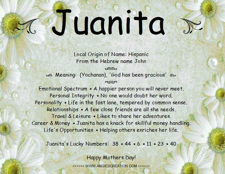 Juanita - Mothers Day Name   Meaning Of Names (With images ...