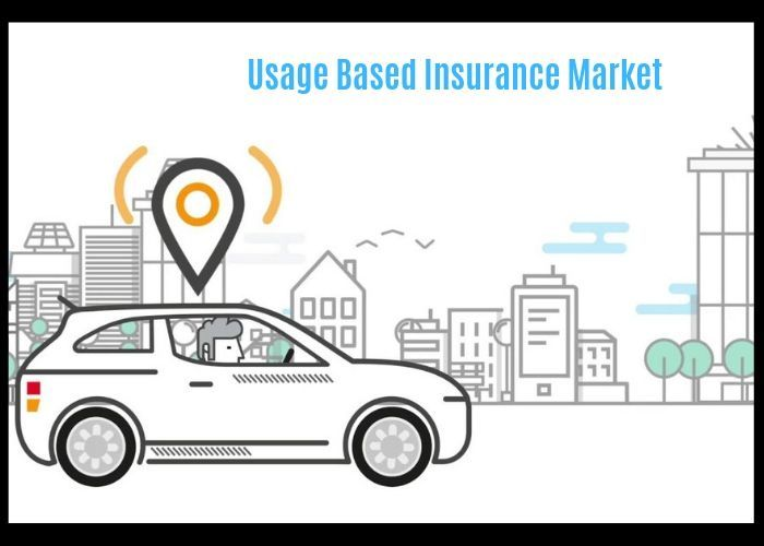 What Will Be The Growth Of Usage Based Insurance Market By 2025