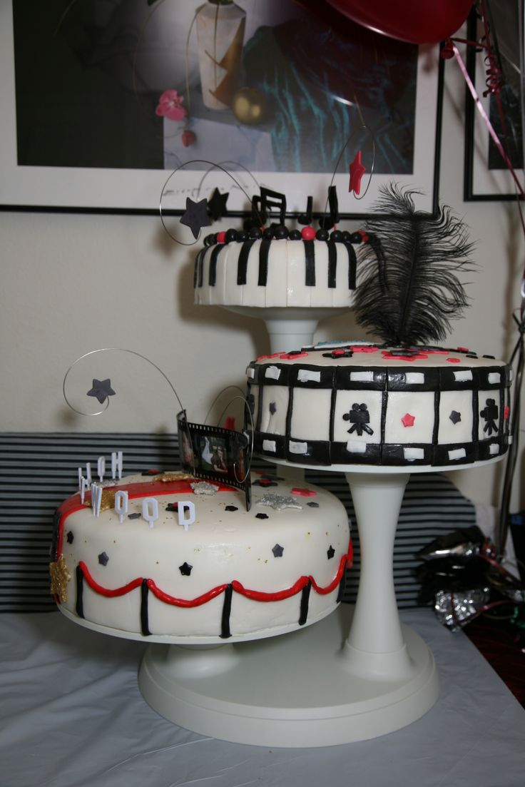 17 Best Images About Makenna Bday Ideas On Pinterest Red
