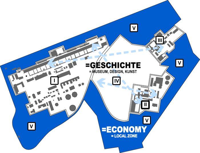 Zollverein Masterplan