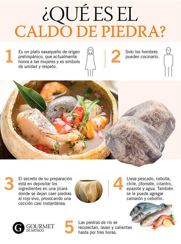 La Historia Y Preparación Del Tradicional Caldo De Piedra Recetas De Comida Recetas De Comida Mexicana Comida
