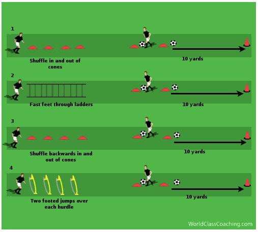 http://kbandstraining.com/lateral-shuffle-for-soccer-speed-and-agility/ Here is our latest soccer drill. This is one of my personal favorites this drill is r… Video Rating: 4 / 5 Related