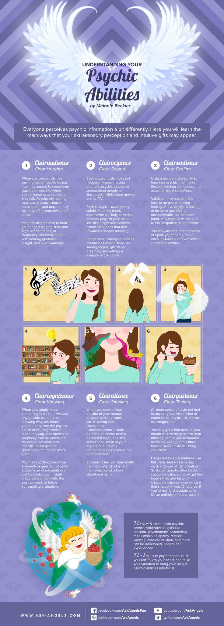 Understanding Your Psychic Abilities | www.lookingbeyond.com