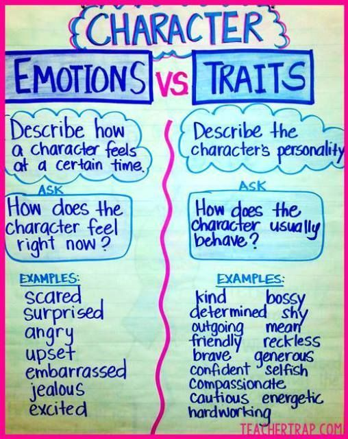 25+ best ideas about Teaching character on Pinterest | Character ...