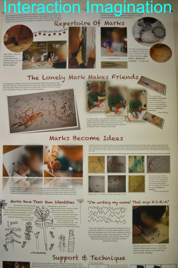 Interaction Imagination: Documentation - a first peek...
