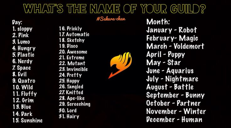 What is the name of your Fairy Tail Guild? :) mine is ...