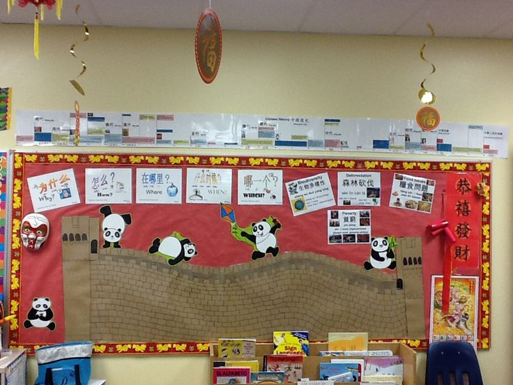 Japanese Classroom Decor : Classroom displays great wall questions china month