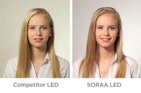 VP3 Natural White | Technology | SORAA