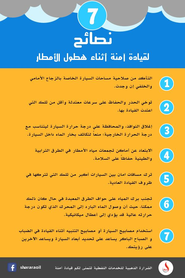 7 نصائح لقيادة آمنة عند هطول الأمطار Weather Weather Screenshot