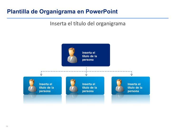 Hacer Organigrama Online