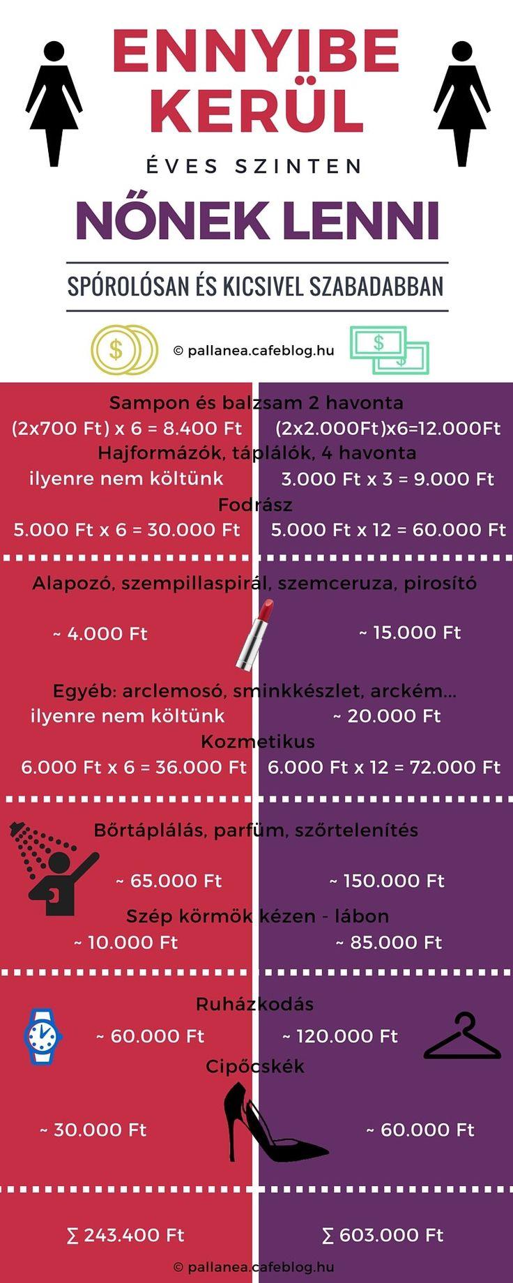 Ennyibe kerül nőnek lenni #infografika #nő #nők #tobeawoman http://pallanea.cafeblog.hu/2016/05/19/ennyibe-kerul-nonek-lenni/