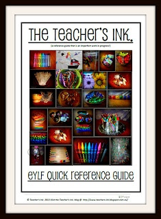A great blog have been following it for a while now - also has a freebie - EYLF Quick Reference Guide - this lady loves to share her ideas