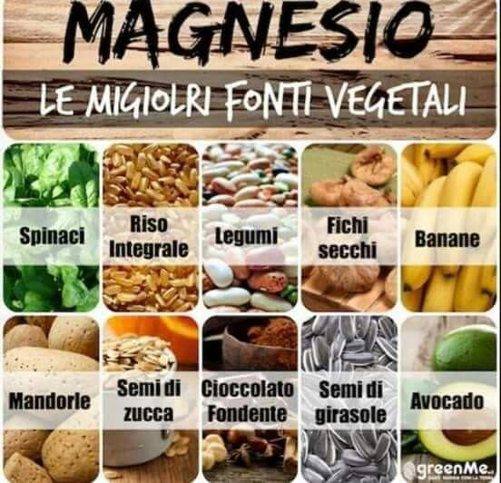 Fonti naturali di magnesio