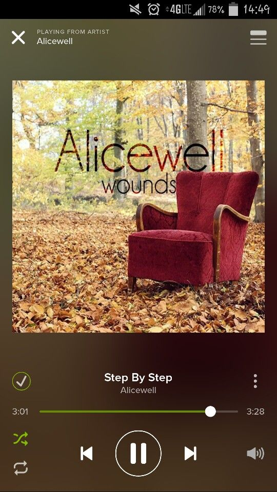 New sound y'all need to listen to Alicewell on Spotify