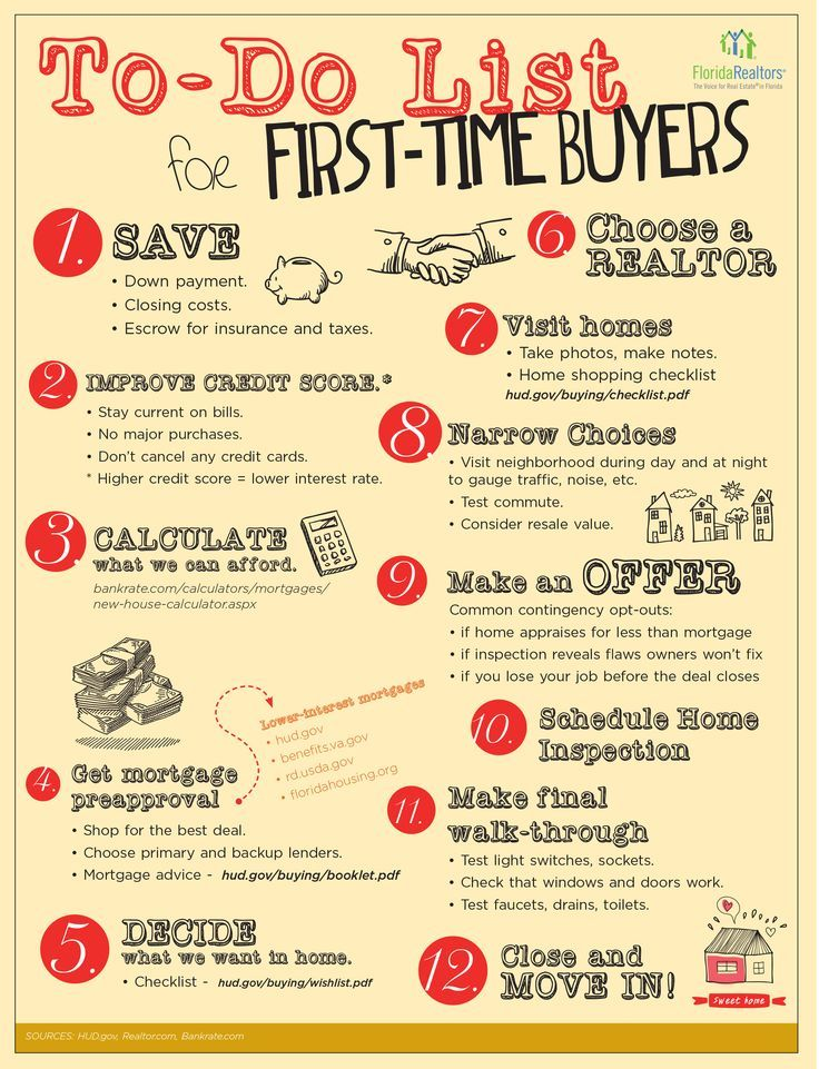 74 best First Time Home Buyer images on Pinterest Real estate - sample home buying checklist