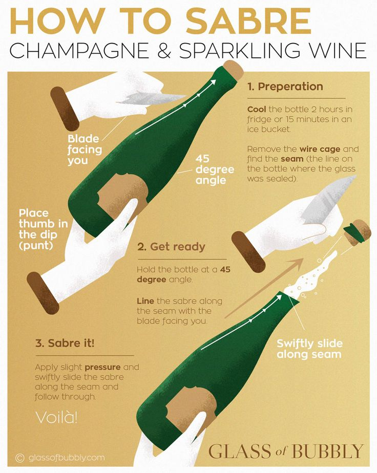 How to Sabre Champagne & Sparkling Wine