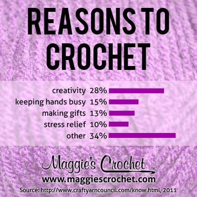 Crocheting Relieves Stress : crochet quotes and sayings People mostly crochet because of ...