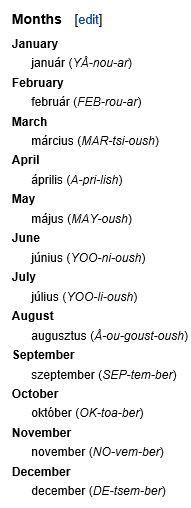 Months | Magyar