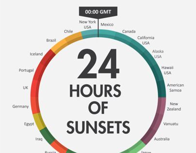 "Check out this @Behance project: ""24 Hours of Sunsets"" https://www.behance.net/gallery/12119475/24-Hours-of-Sunsets"