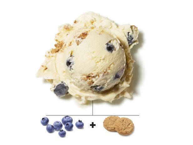How to make Blueberry and Oatmeal Cookie Ice Cream (and tons of other mash-ups) #FNMag #HomemadeIceCream