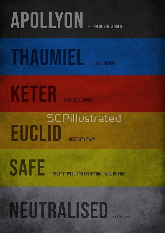 Scp Classes Poster By Scpillustrated Scp Scp 049 Scp 682 Do some scp mlg mod again pls. scp classes poster by scpillustrated